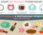 диета при эрозивном гастрите