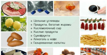 Продукты вызывающие гастрит