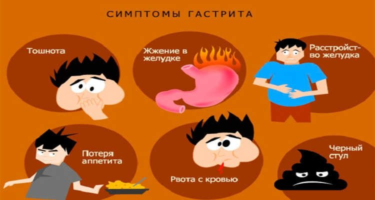 общие симптомы гастрита