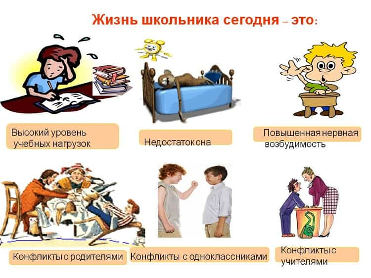 стресс у школьника причина гастрита